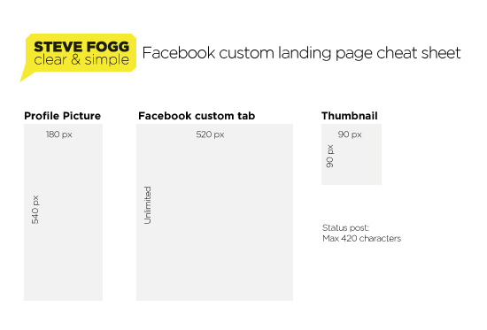 Facebook landing page cheat sheet