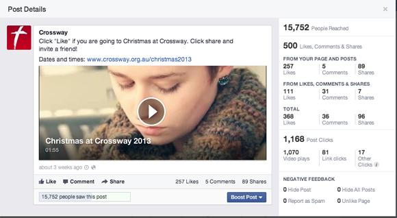 New-facebook-church-stats